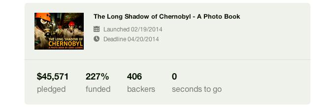 Erfolgreicher Kickstarter